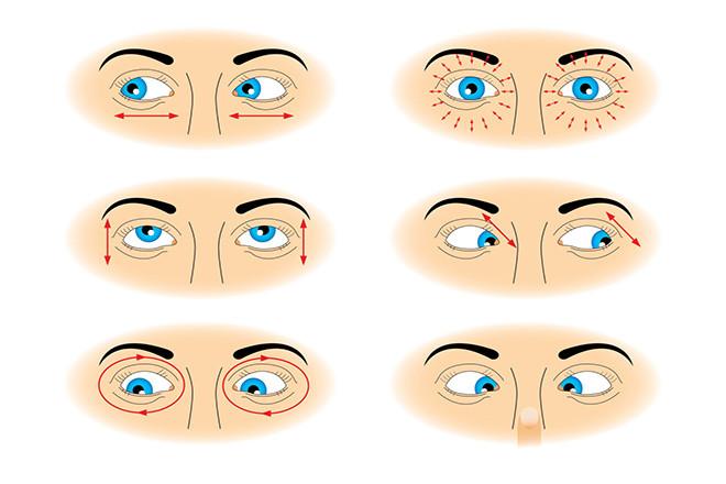 Bài tập đảo mắt