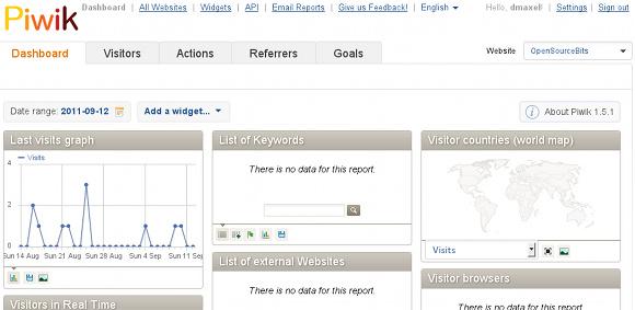 3 công cụ hoàn hảo cho việc thống kê phân tích web