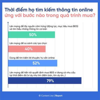 56219906 2653374594888898 8252826087860469760 n.jpg nc cat111 nc ocAQmHfcssbTzy8un9IDdbWVMAUGhOK3onfrZkdc0VGLo1sUsx KWjqH VVlaZ3Ly3OhQ nc htscontent.fhan3 1 400x400 - Phân tích chân dung khách hàng mua chung cư tại Việt Nam