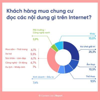 56255536 2653374518222239 1076186618169131008 n.jpg nc cat107 nc ocAQnOi644TSdof5A40pnpfkVVXqntNonM85WZlozNE7AUo6 XoYzrAxY6EJo8wF 7aIA nc htscontent.fhan3 2 400x400 - Phân tích chân dung khách hàng mua chung cư tại Việt Nam
